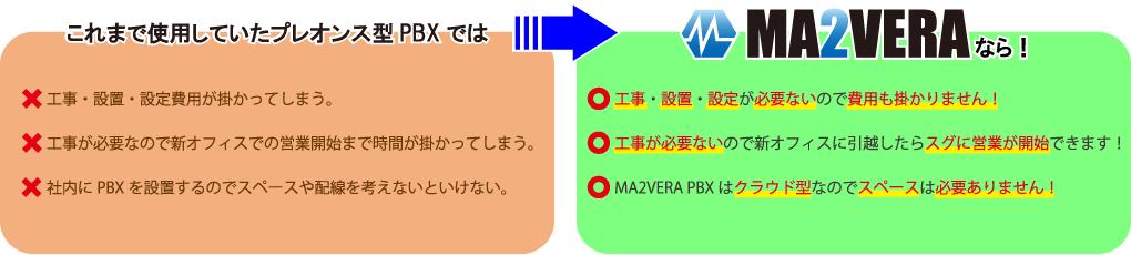 ma2pbx020-01